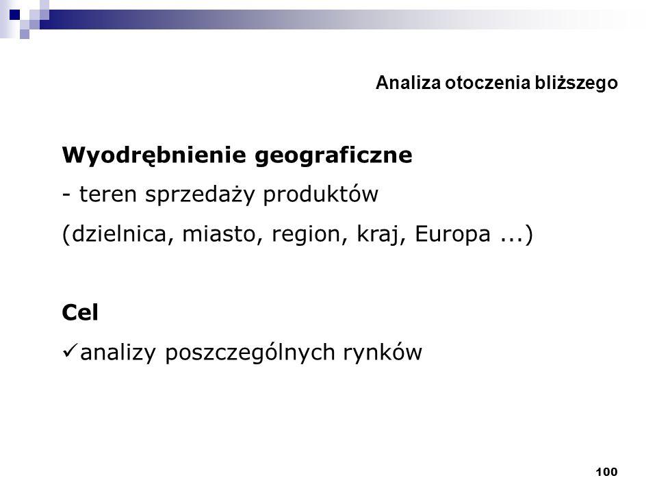 100 Analiza otoczenia bliższego Wyodrębnienie geograficzne - teren sprzedaży produktów (dzielnica, miasto, region, kraj, Europa...) Cel analizy poszcz
