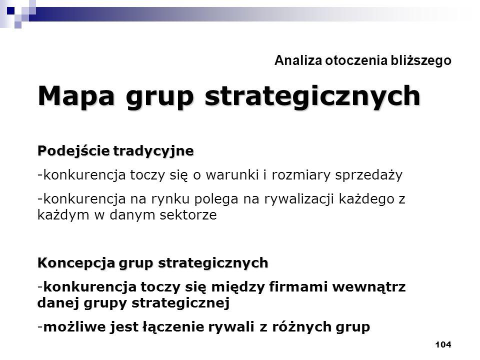 104 Analiza otoczenia bliższego Mapa grup strategicznych Podejście tradycyjne -konkurencja toczy się o warunki i rozmiary sprzedaży -konkurencja na ry