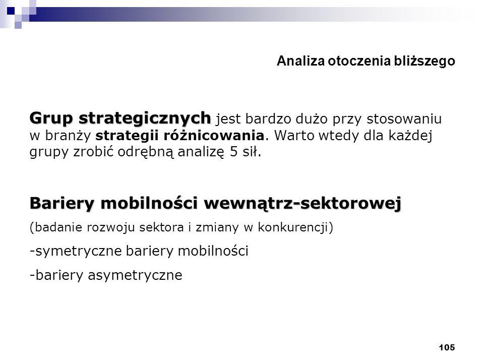105 Analiza otoczenia bliższego Grup strategicznych Grup strategicznych jest bardzo dużo przy stosowaniu w branży strategii różnicowania. Warto wtedy