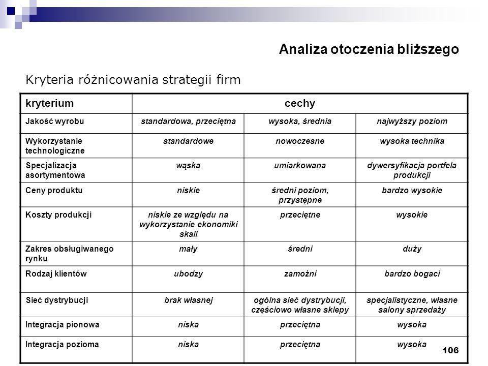 106 Analiza otoczenia bliższego Kryteria różnicowania strategii firm kryteriumcechy Jakość wyrobustandardowa, przeciętnawysoka, średnianajwyższy pozio
