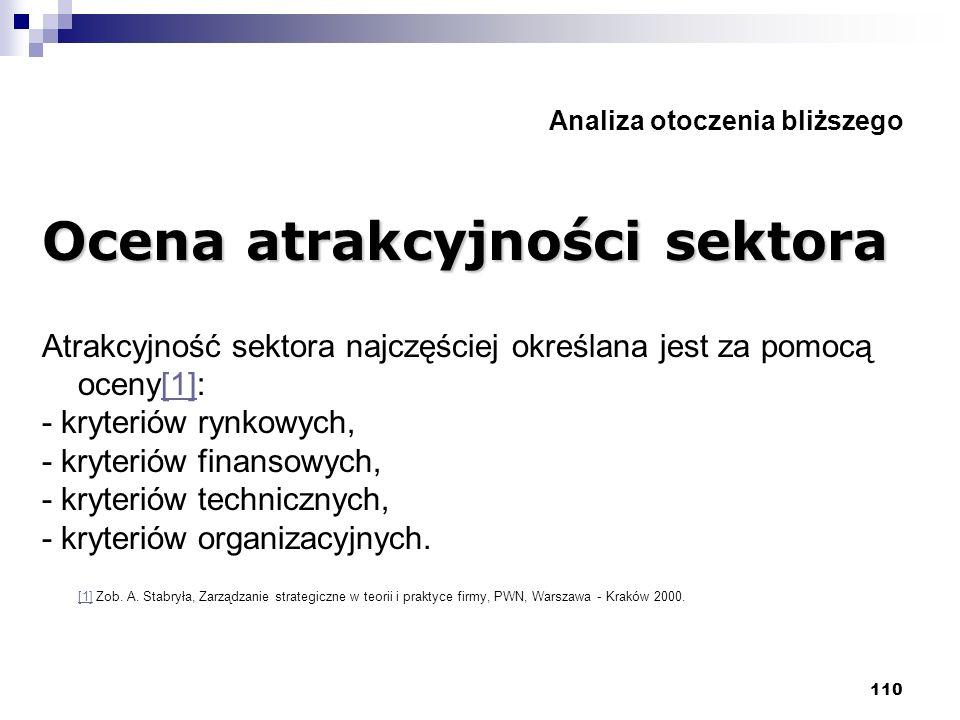 110 Analiza otoczenia bliższego Ocena atrakcyjności sektora Atrakcyjność sektora najczęściej określana jest za pomocą oceny[1]:[1] - kryteriów rynkowy