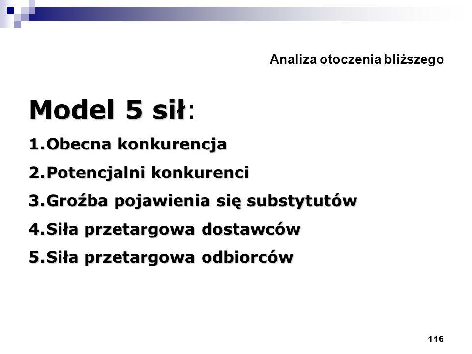 116 Analiza otoczenia bliższego Model 5 sił Model 5 sił: 1.Obecna konkurencja 2.Potencjalni konkurenci 3.Groźba pojawienia się substytutów 4.Siła prze