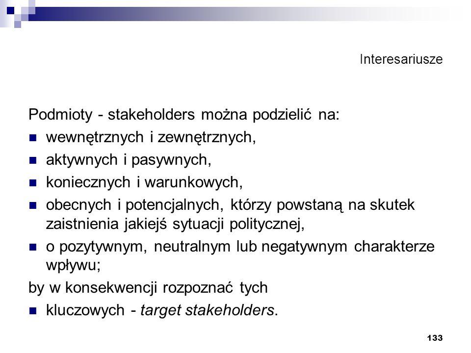 Interesariusze Podmioty - stakeholders można podzielić na: wewnętrznych i zewnętrznych, aktywnych i pasywnych, koniecznych i warunkowych, obecnych i p