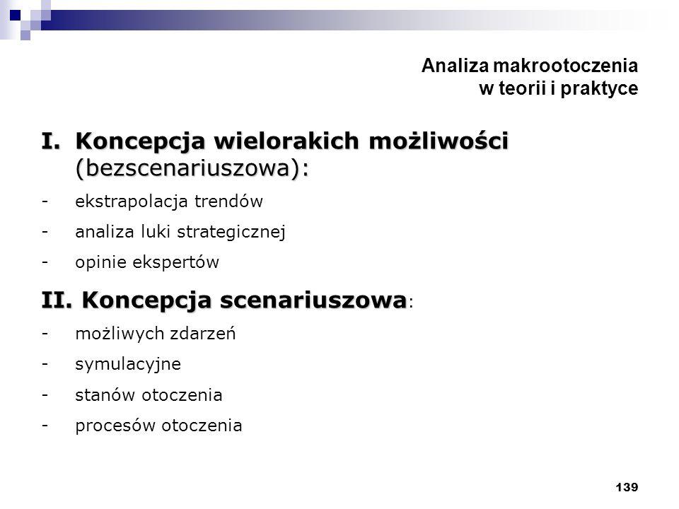 139 Analiza makrootoczenia w teorii i praktyce I.Koncepcja wielorakich możliwości (bezscenariuszowa): -ekstrapolacja trendów -analiza luki strategiczn