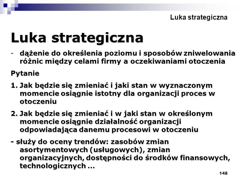 148 Luka strategiczna -dążenie do określenia poziomu i sposobów zniwelowania różnic między celami firmy a oczekiwaniami otoczenia Pytanie 1.Jak będzie