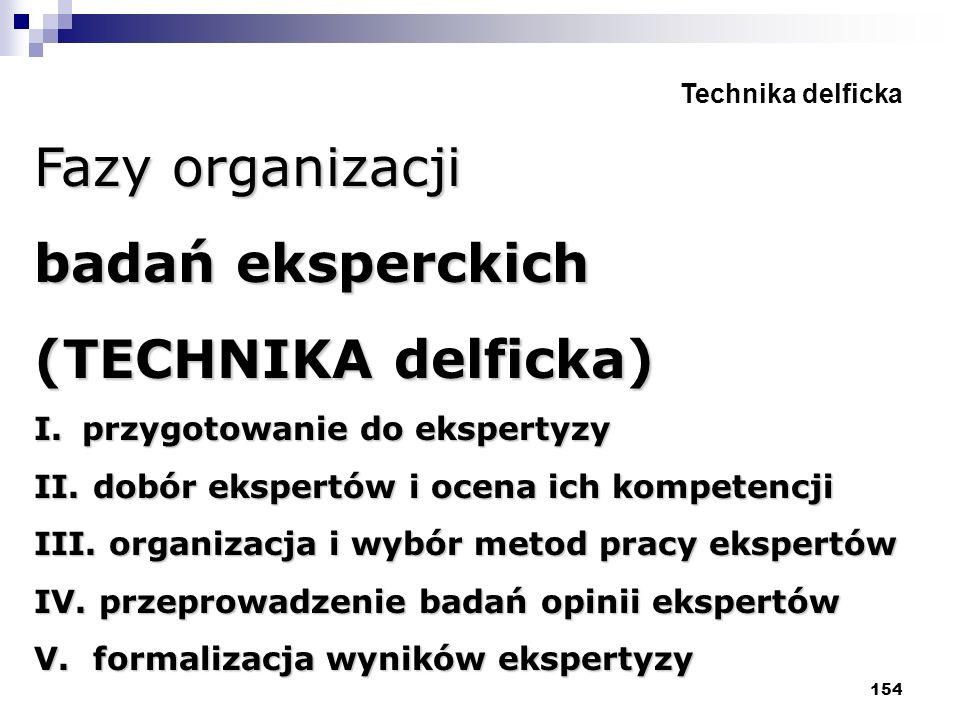 154 Technika delficka Fazy organizacji badań eksperckich (TECHNIKA delficka) I.przygotowanie do ekspertyzy II. dobór ekspertów i ocena ich kompetencji