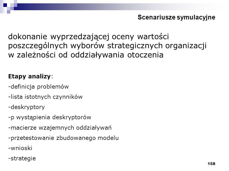 158 Scenariusze symulacyjne dokonanie wyprzedzającej oceny wartości poszczególnych wyborów strategicznych organizacji w zależności od oddziaływania ot