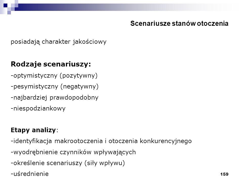 159 Scenariusze stanów otoczenia posiadają charakter jakościowy Rodzaje scenariuszy: -optymistyczny (pozytywny) -pesymistyczny (negatywny) -najbardzie
