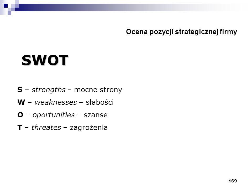 169 Ocena pozycji strategicznej firmy SWOT S – strengths – mocne strony W – weaknesses – słabości O – oportunities – szanse T – threates – zagrożenia