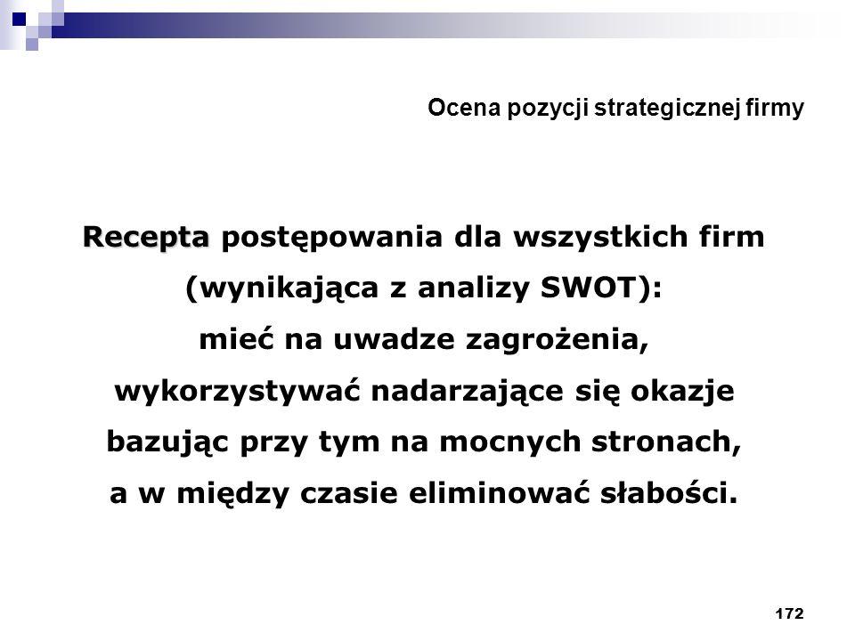 172 Ocena pozycji strategicznej firmy Recepta Recepta postępowania dla wszystkich firm (wynikająca z analizy SWOT): mieć na uwadze zagrożenia, wykorzy