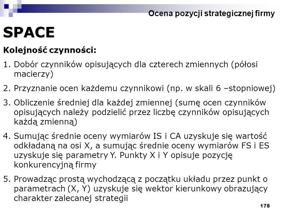 178 Ocena pozycji strategicznej firmy SPACE Kolejność czynności: 1.Dobór czynników opisujących dla czterech zmiennych (półosi macierzy) 2.Przyznanie o