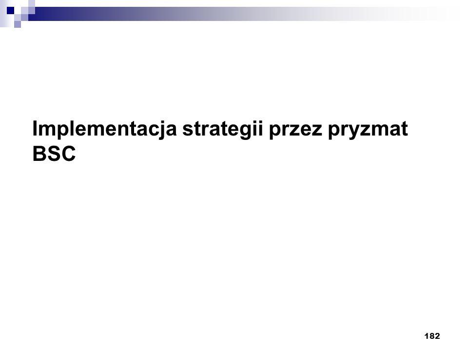 182 Implementacja strategii przez pryzmat BSC