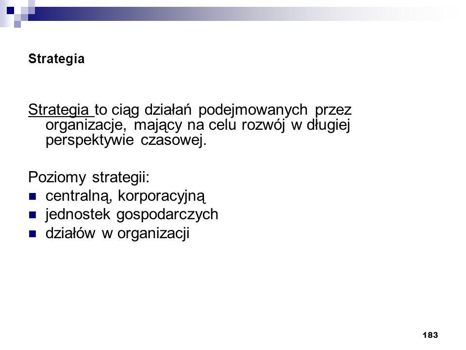 183 Strategia Strategia to ciąg działań podejmowanych przez organizacje, mający na celu rozwój w długiej perspektywie czasowej. Poziomy strategii: cen