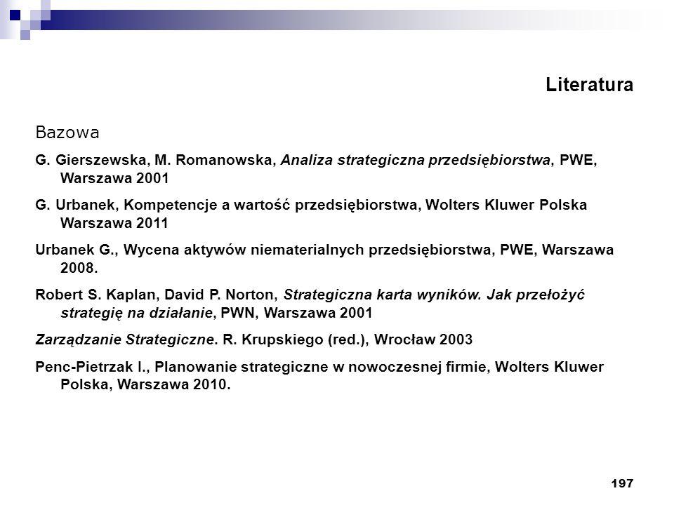 197 Literatura Bazowa G. Gierszewska, M. Romanowska, Analiza strategiczna przedsiębiorstwa, PWE, Warszawa 2001 G. Urbanek, Kompetencje a wartość przed