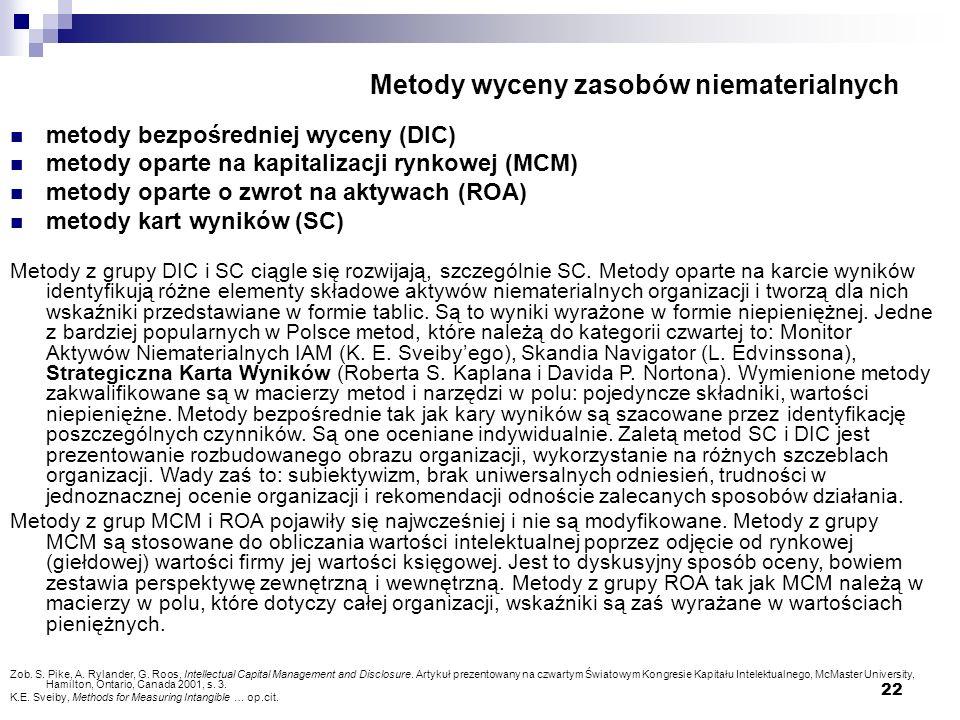 22 Metody wyceny zasobów niematerialnych metody bezpośredniej wyceny (DIC) metody oparte na kapitalizacji rynkowej (MCM) metody oparte o zwrot na akty