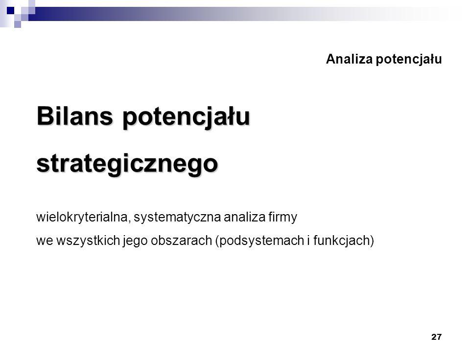 27 Analiza potencjału Bilans potencjału strategicznego wielokryterialna, systematyczna analiza firmy we wszystkich jego obszarach (podsystemach i funk