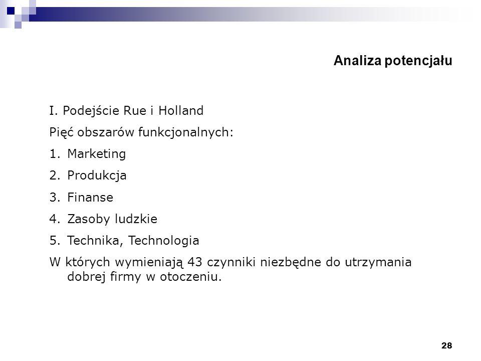28 Analiza potencjału I. Podejście Rue i Holland Pięć obszarów funkcjonalnych: 1.Marketing 2.Produkcja 3.Finanse 4.Zasoby ludzkie 5.Technika, Technolo