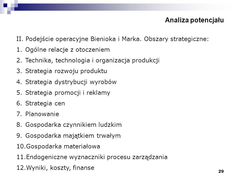 29 Analiza potencjału II. Podejście operacyjne Bienioka i Marka. Obszary strategiczne: 1.Ogólne relacje z otoczeniem 2.Technika, technologia i organiz
