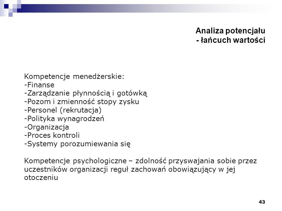 43 Analiza potencjału - łańcuch wartości Kompetencje menedżerskie: -Finanse -Zarządzanie płynnością i gotówką -Pozom i zmienność stopy zysku -Personel