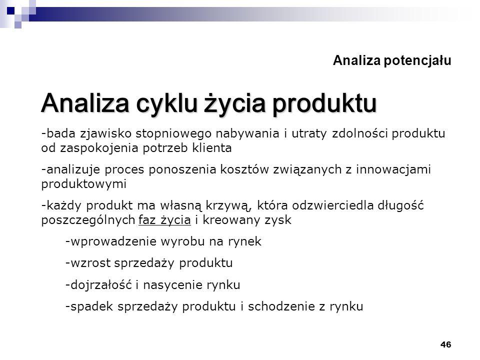 46 Analiza potencjału Analiza cyklu życia produktu -bada zjawisko stopniowego nabywania i utraty zdolności produktu od zaspokojenia potrzeb klienta -a