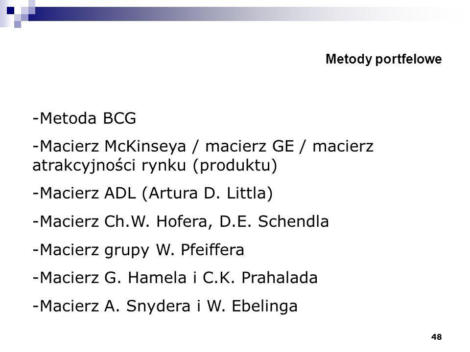 48 Metody portfelowe -Metoda BCG -Macierz McKinseya / macierz GE / macierz atrakcyjności rynku (produktu) -Macierz ADL (Artura D. Littla) -Macierz Ch.