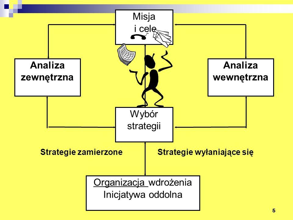 5 Misja i cele Analiza wewnętrzna Analiza zewnętrzna Wybór strategii Organizacja wdrożenia Inicjatywa oddolna Strategie zamierzone Strategie wyłaniają