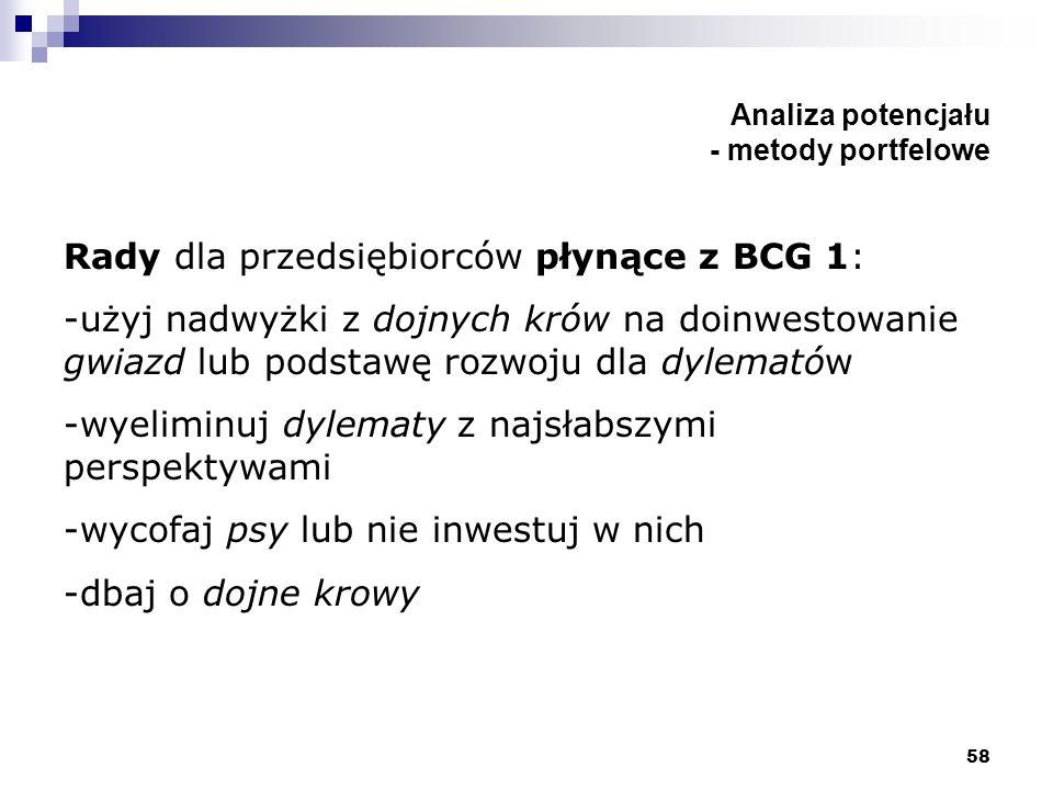 58 Analiza potencjału - metody portfelowe Rady dla przedsiębiorców płynące z BCG 1: -użyj nadwyżki z dojnych krów na doinwestowanie gwiazd lub podstaw