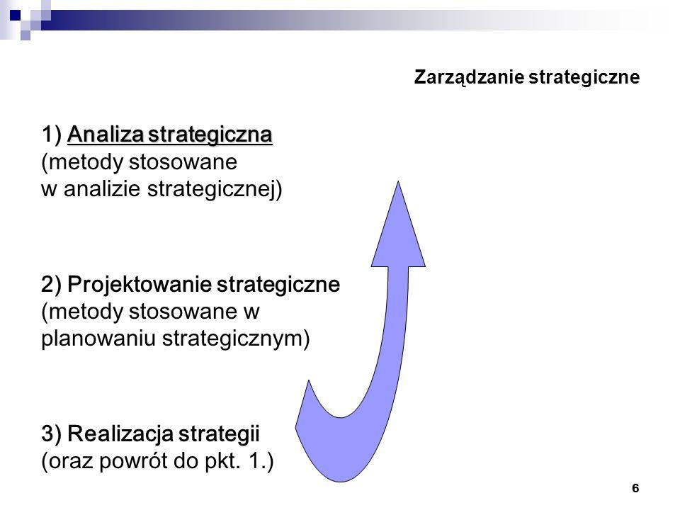 6 Zarządzanie strategiczne Analiza strategiczna 1) Analiza strategiczna (metody stosowane w analizie strategicznej) 2) Projektowanie strategiczne (met