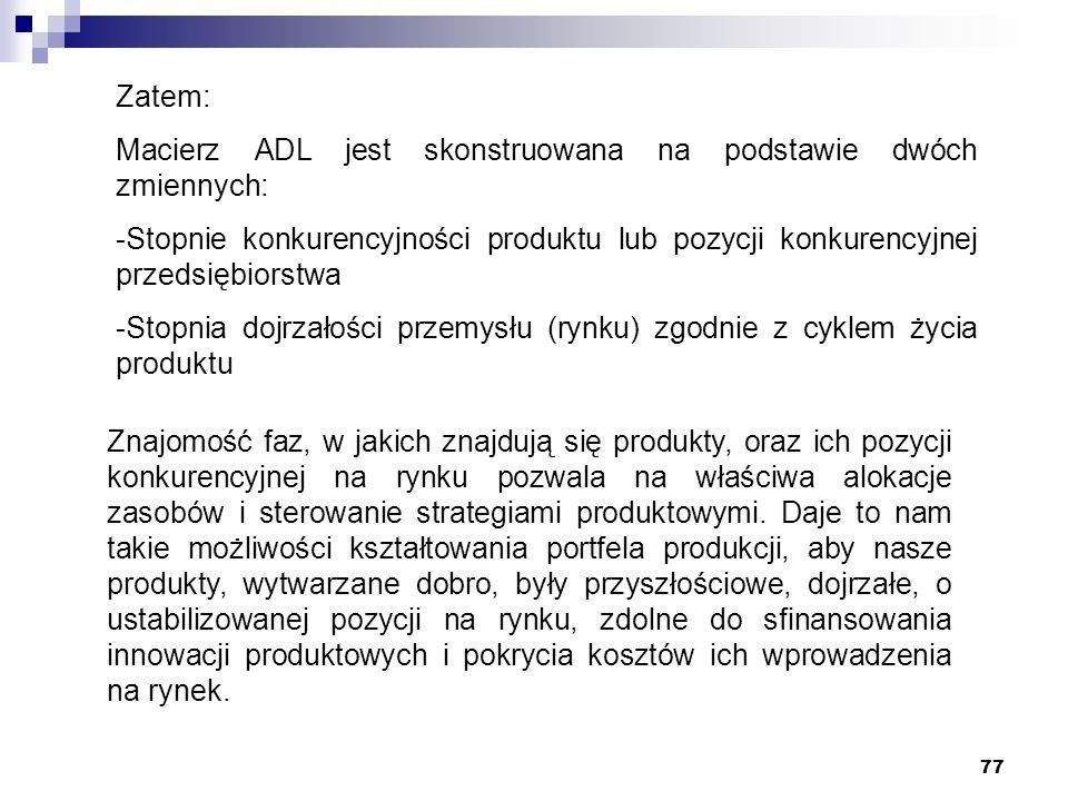 77 Zatem: Macierz ADL jest skonstruowana na podstawie dwóch zmiennych: -Stopnie konkurencyjności produktu lub pozycji konkurencyjnej przedsiębiorstwa