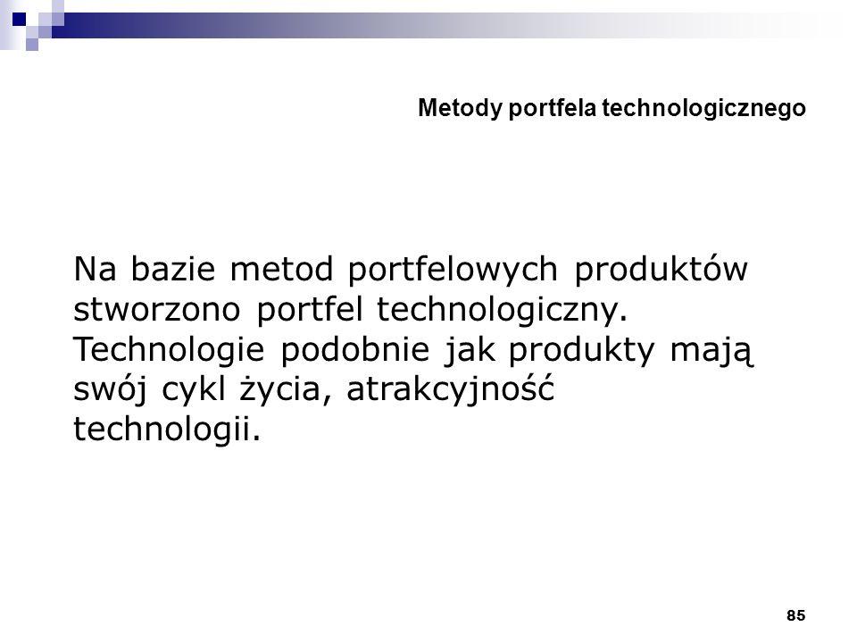 85 Metody portfela technologicznego Na bazie metod portfelowych produktów stworzono portfel technologiczny. Technologie podobnie jak produkty mają swó