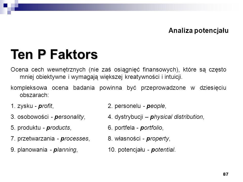 87 Analiza potencjału Ten P Faktors Ocena cech wewnętrznych (nie zaś osiągnięć finansowych), które są często mniej obiektywne i wymagają większej krea