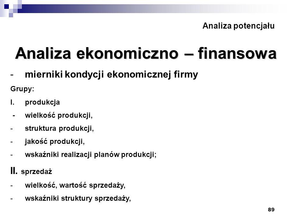 89 Analiza potencjału Analiza ekonomiczno – finansowa -mierniki kondycji ekonomicznej firmy Grupy: I.produkcja - wielkość produkcji, -struktura produk