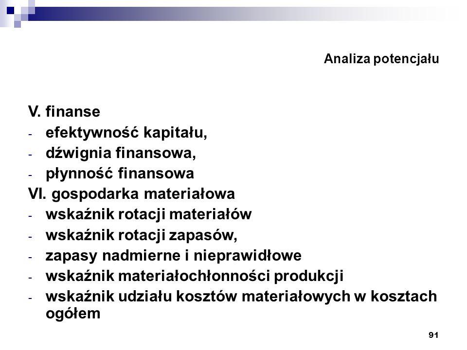 91 Analiza potencjału V. finanse - efektywność kapitału, - dźwignia finansowa, - płynność finansowa VI. gospodarka materiałowa - wskaźnik rotacji mate