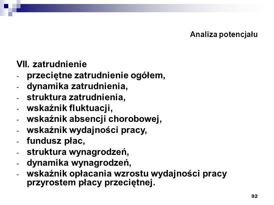 92 Analiza potencjału VII. zatrudnienie - przeciętne zatrudnienie ogółem, - dynamika zatrudnienia, - struktura zatrudnienia, - wskaźnik fluktuacji, -