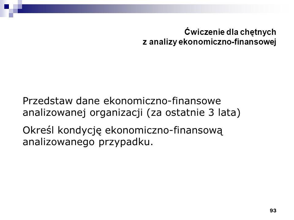 93 Ćwiczenie dla chętnych z analizy ekonomiczno-finansowej Przedstaw dane ekonomiczno-finansowe analizowanej organizacji (za ostatnie 3 lata) Określ k