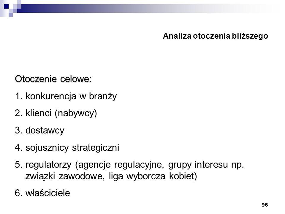 96 Analiza otoczenia bliższego Otoczenie celowe: 1.konkurencja w branży 2.klienci (nabywcy) 3.dostawcy 4.sojusznicy strategiczni 5.regulatorzy (agencj
