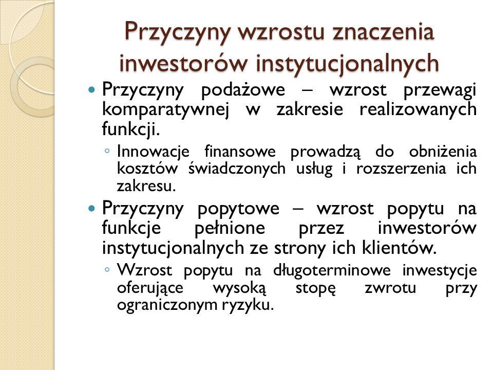 Przyczyny wzrostu znaczenia inwestorów instytucjonalnych Przyczyny podażowe – wzrost przewagi komparatywnej w zakresie realizowanych funkcji. ◦ Innowa