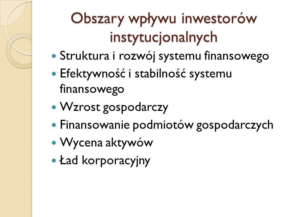 Korzyści oferowane przez inwestorów instytucjonalnych Koncentracja funduszy (pooling of funds) – korzyści skali inwestycji – rozwój rynku sekurytyzacji aktywów; Transfer zasobów ekonomicznych – transfer w czasie (systemy emerytalne) i w przestrzeni (inwestycje transgraniczne, dywersyfikacja portfela); Zarządzanie ryzykiem – zdolność do wykorzystywania instrumentów pochodnych i innych narzędzi redukcji ryzyka portfela aktywów; Wykorzystanie informacji cenowych – niski koszt dostępu do i przetwarzania informacji; Zarządzanie problemami motywacyjnymi (incentive problems) – duża siła głosu inwestorów instytucjonalnych daje im większe możliwości wpływu na poziomie korporacyjnym a nawet politycznym.