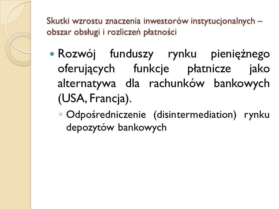 Skutki wzrostu znaczenia inwestorów instytucjonalnych – obszar obsługi i rozliczeń płatności Rozwój funduszy rynku pieniężnego oferujących funkcje pła