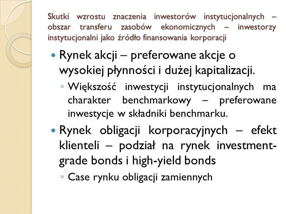 Skutki wzrostu znaczenia inwestorów instytucjonalnych – obszar innowacji finansowych Rozwój rynku sekurytyzacji aktywów, Rozwój rynku instrumentów pochodnych, Rozwój nowych strategii zarządzania portfelem (immunizacja portfela itp.)