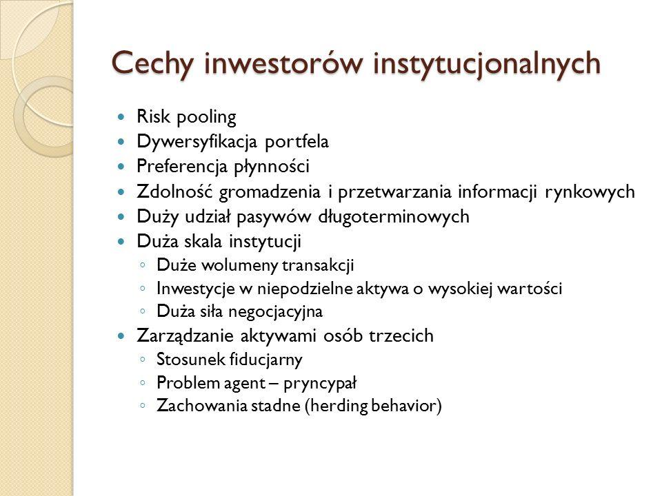 Cechy inwestorów instytucjonalnych Risk pooling Dywersyfikacja portfela Preferencja płynności Zdolność gromadzenia i przetwarzania informacji rynkowyc