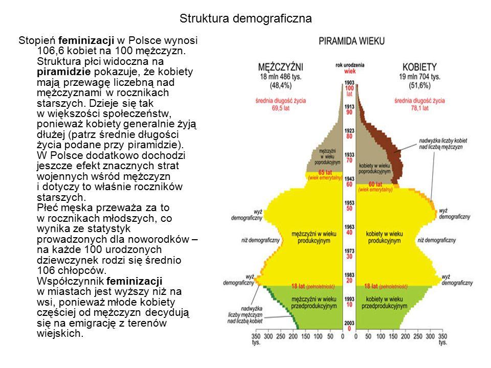 Struktura demograficzna Stopień feminizacji w Polsce wynosi 106,6 kobiet na 100 mężczyzn. Struktura płci widoczna na piramidzie pokazuje, że kobiety m