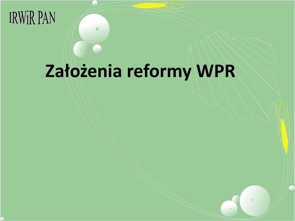 Założenia reformy WPR