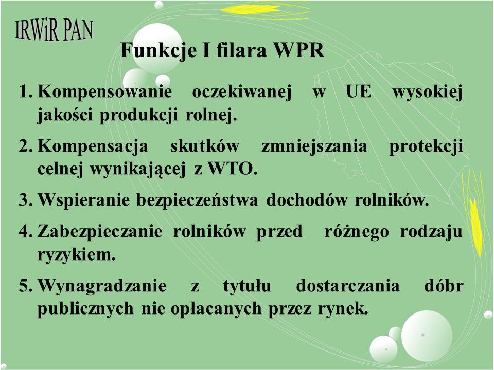 Funkcje I filara WPR 1.Kompensowanie oczekiwanej w UE wysokiej jakości produkcji rolnej.