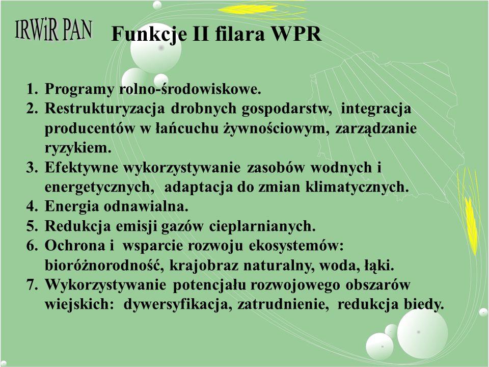 Funkcje II filara WPR 1.Programy rolno-środowiskowe.
