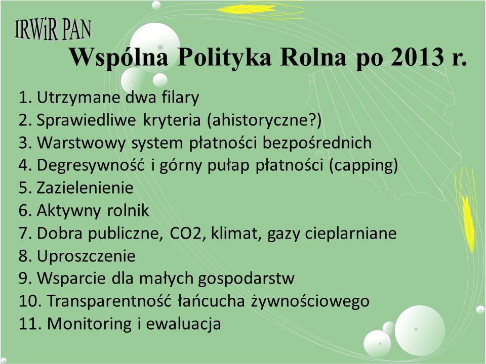 Wspólna Polityka Rolna po 2013 r.