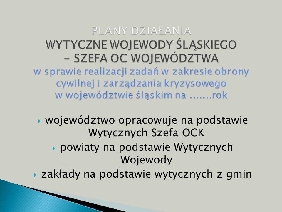  województwo opracowuje na podstawie Wytycznych Szefa OCK  powiaty na podstawie Wytycznych Wojewody  zakłady na podstawie wytycznych z gmin