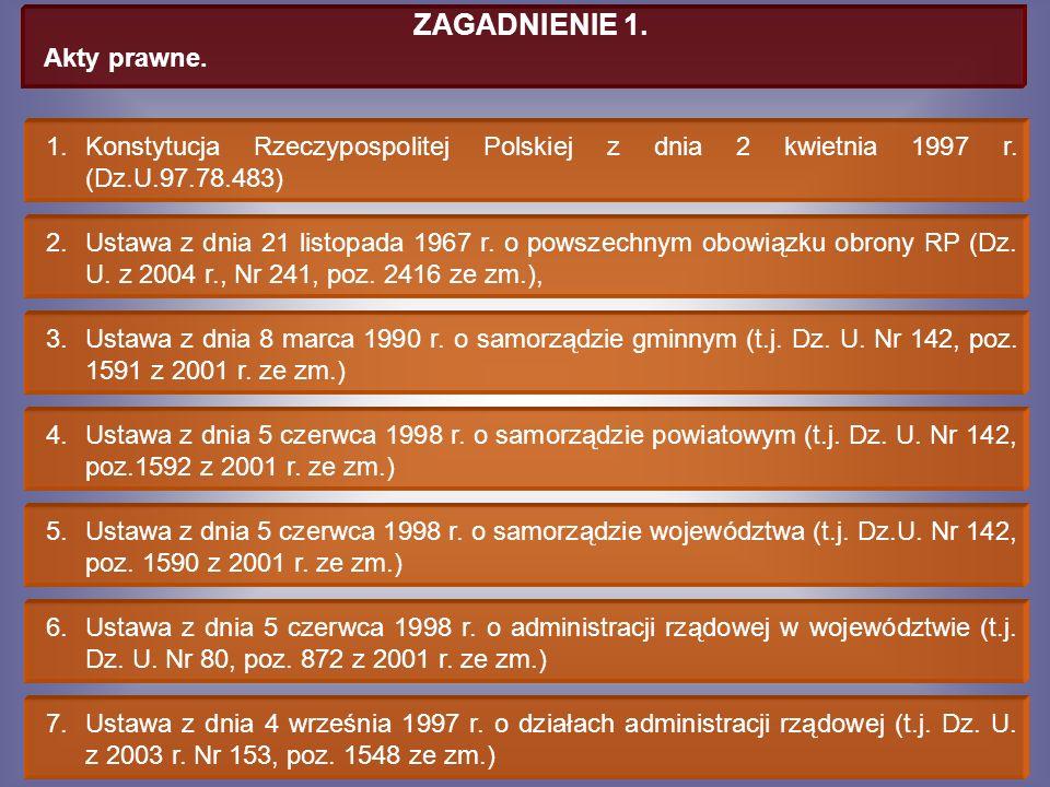 ZAGADNIENIE 1. Akty prawne. 1.Konstytucja Rzeczypospolitej Polskiej z dnia 2 kwietnia 1997 r.
