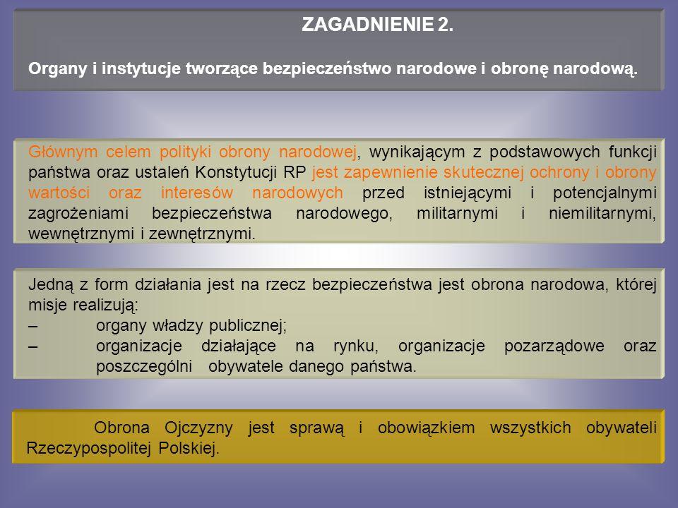 ZAGADNIENIE 2. Organy i instytucje tworzące bezpieczeństwo narodowe i obronę narodową.