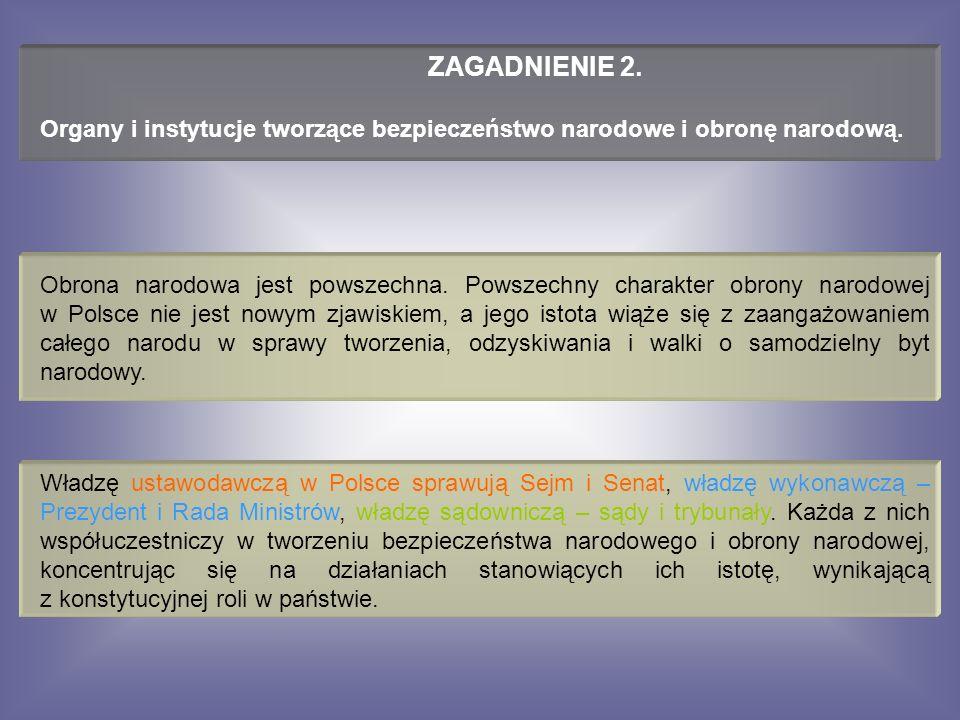Władzę ustawodawczą w Polsce sprawują Sejm i Senat, władzę wykonawczą – Prezydent i Rada Ministrów, władzę sądowniczą – sądy i trybunały.